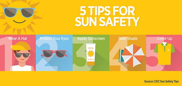 may-sun-safety_infographic_2017-8640_505x240jpg-(5)