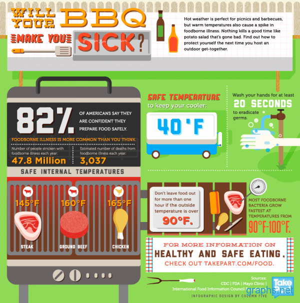 Safety-Tips-for-Summer-Grilling-