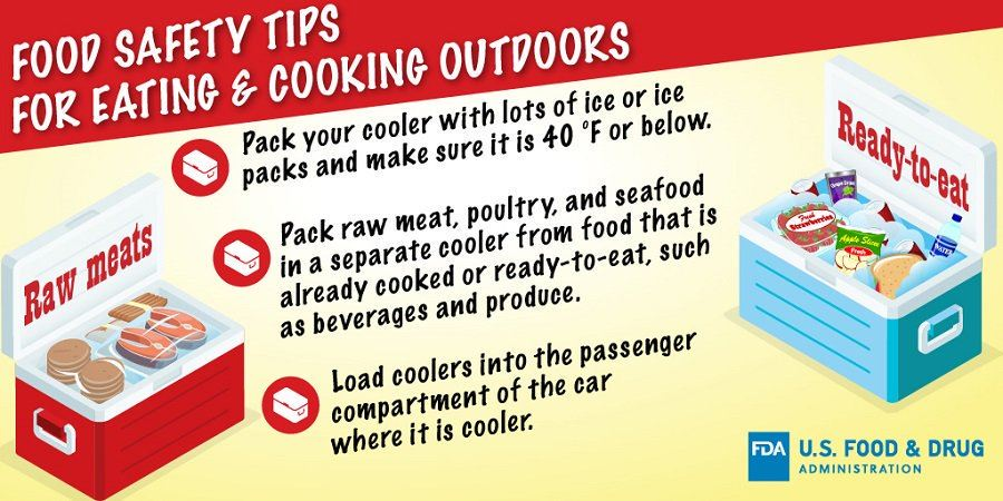summercookingsafety