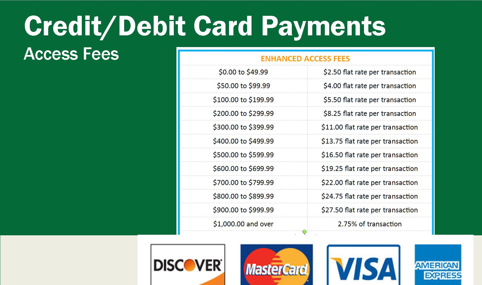 New Credit Card Fees - landscape3
