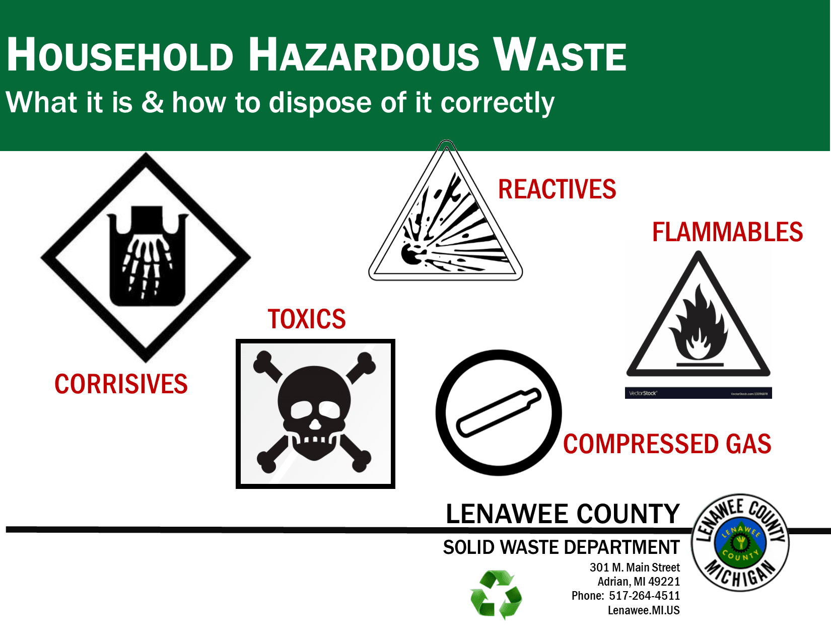 Hazardous Material Signs